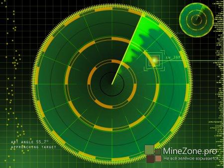 Хостинг Minecraft : Мониторинг