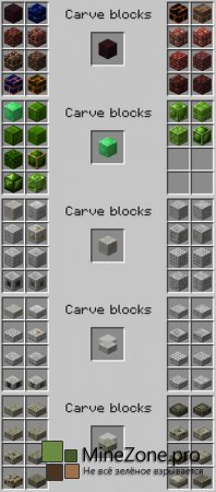 [1.6.4][Forge] Chisel