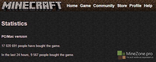 Продано более 17 миллионов копий Minecraft