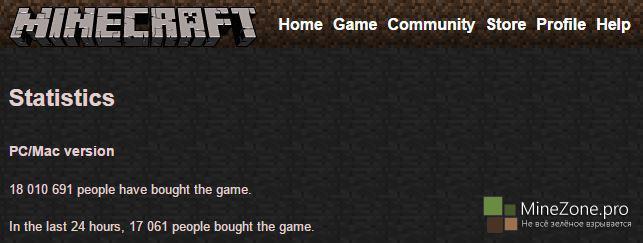 Minecraft продано 18 миллионов копий