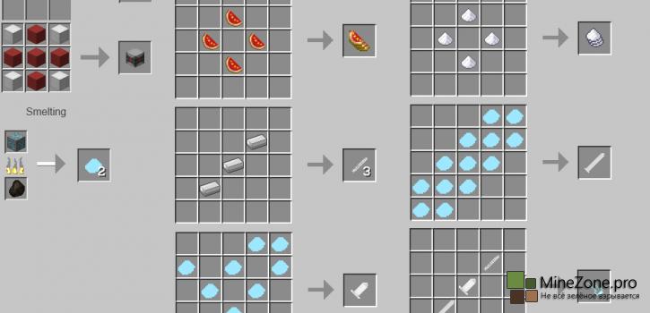 [1.7.10] MedicineCraft